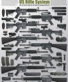 Guarder High Quality Poster - US Rifle System